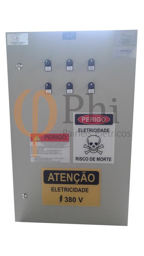 Painel para controle de processos sucroalcooleiros - Usina Rio Vermelho